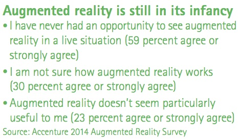 Accenture Augmented Reality Retail Survey  - Technology Awareness
