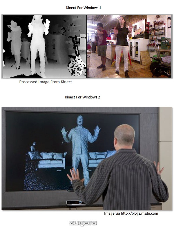 How Does The Kinect 2 Compare To The Kinect 1?